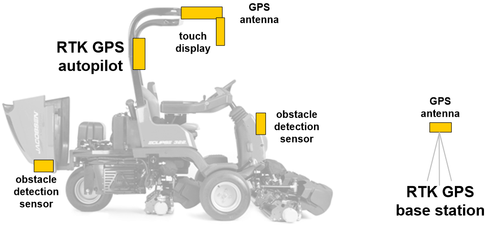 self_driving_golf_mower_components1